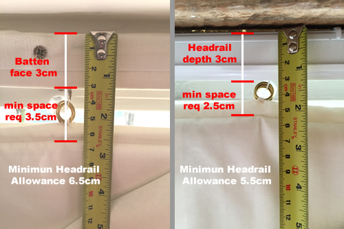 Roman Blind Headrail Allowance Explained Sew Helpful Blog