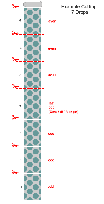Fabric Half Drop Pattern Repeat Explained By Sew Helpful
